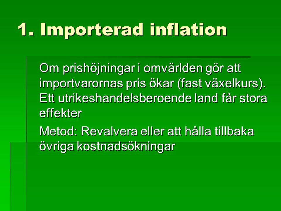 1. Importerad inflation Om prishöjningar i omvärlden gör att importvarornas pris ökar (fast växelkurs). Ett utrikeshandelsberoende land får stora effe