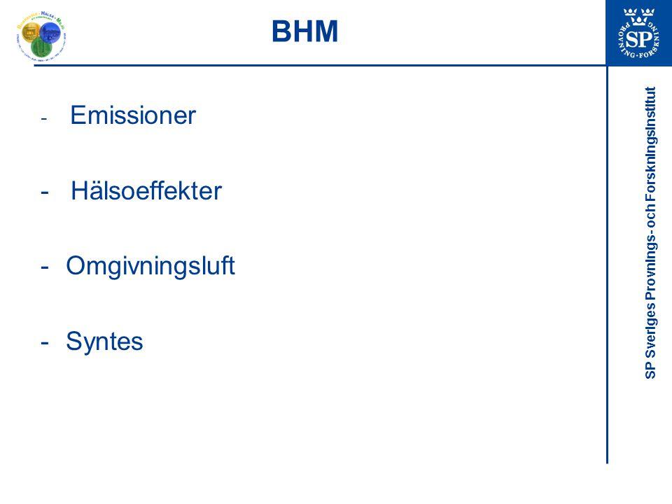 SP Sveriges Provnings- och Forskningsinstitut BHM - Emissioner - Hälsoeffekter -Omgivningsluft -Syntes