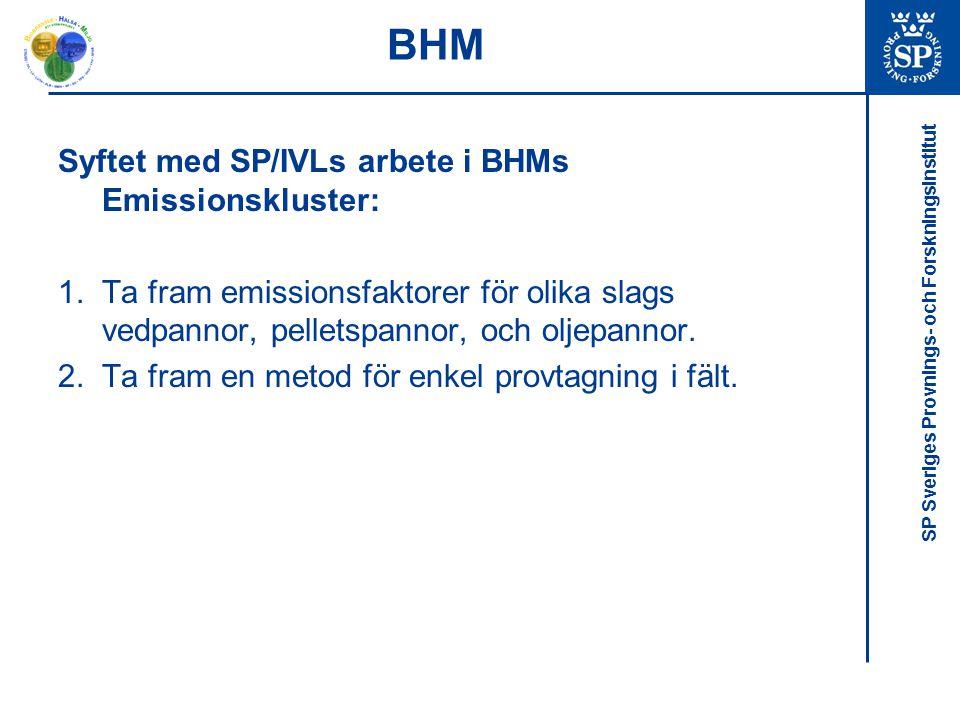 SP Sveriges Provnings- och Forskningsinstitut BHM Syftet med SP/IVLs arbete i BHMs Emissionskluster: 1.Ta fram emissionsfaktorer för olika slags vedpa