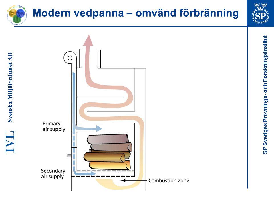 SP Sveriges Provnings- och Forskningsinstitut Modern vedpanna – omvänd förbränning Svenska Miljöinstitutet AB