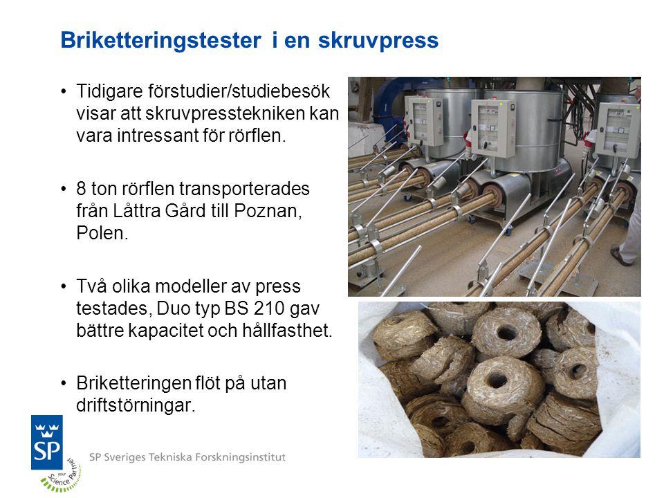 Briketteringstester i en skruvpress Tidigare förstudier/studiebesök visar att skruvpresstekniken kan vara intressant för rörflen. 8 ton rörflen transp