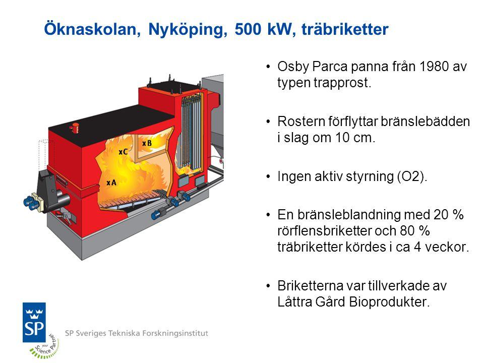 Öknaskolan, Nyköping, 500 kW, träbriketter Osby Parca panna från 1980 av typen trapprost. Rostern förflyttar bränslebädden i slag om 10 cm. Ingen akti