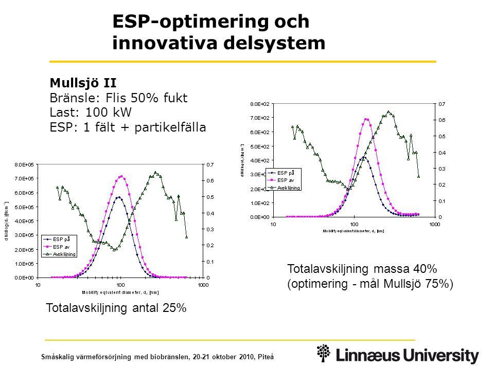 Småskalig värmeförsörjning med biobränslen, 20-21 oktober 2010, Piteå Mullsjö II Bränsle: Flis 50% fukt Last: 100 kW ESP: 1 fält + partikelfälla ESP-o