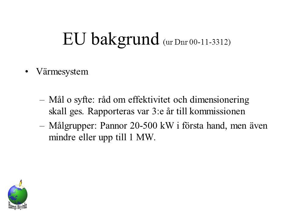 EU bakgrund (ur Dnr 00-11-3312) Värmesystem –Mål o syfte: råd om effektivitet och dimensionering skall ges. Rapporteras var 3:e år till kommissionen –