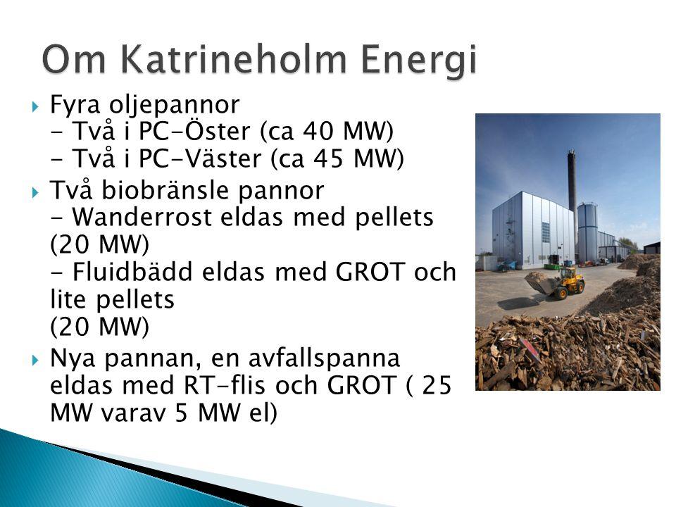 Fyra oljepannor - Två i PC-Öster (ca 40 MW) - Två i PC-Väster (ca 45 MW)  Två biobränsle pannor - Wanderrost eldas med pellets (20 MW) - Fluidbädd