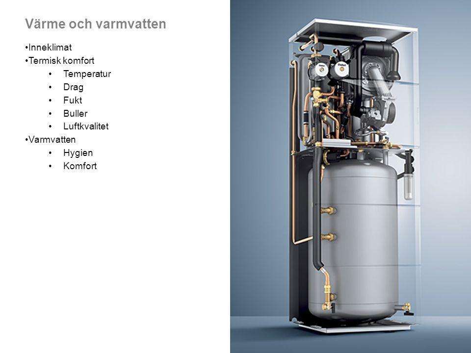 Värme och varmvatten Inneklimat Termisk komfort Temperatur Drag Fukt Buller Luftkvalitet Varmvatten Hygien Komfort