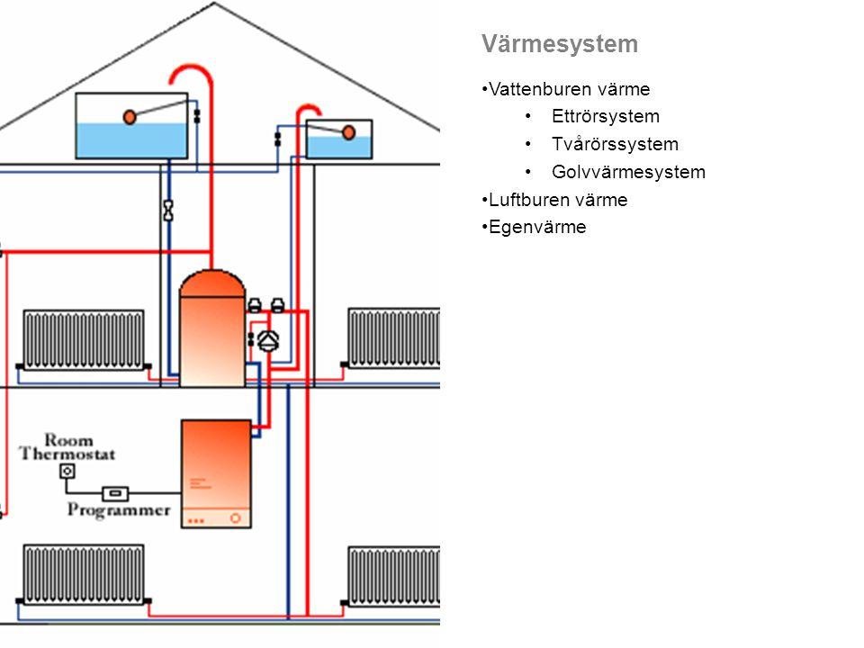 Värmesystem Vattenburen värme Ettrörsystem Tvårörssystem Golvvärmesystem Luftburen värme Egenvärme
