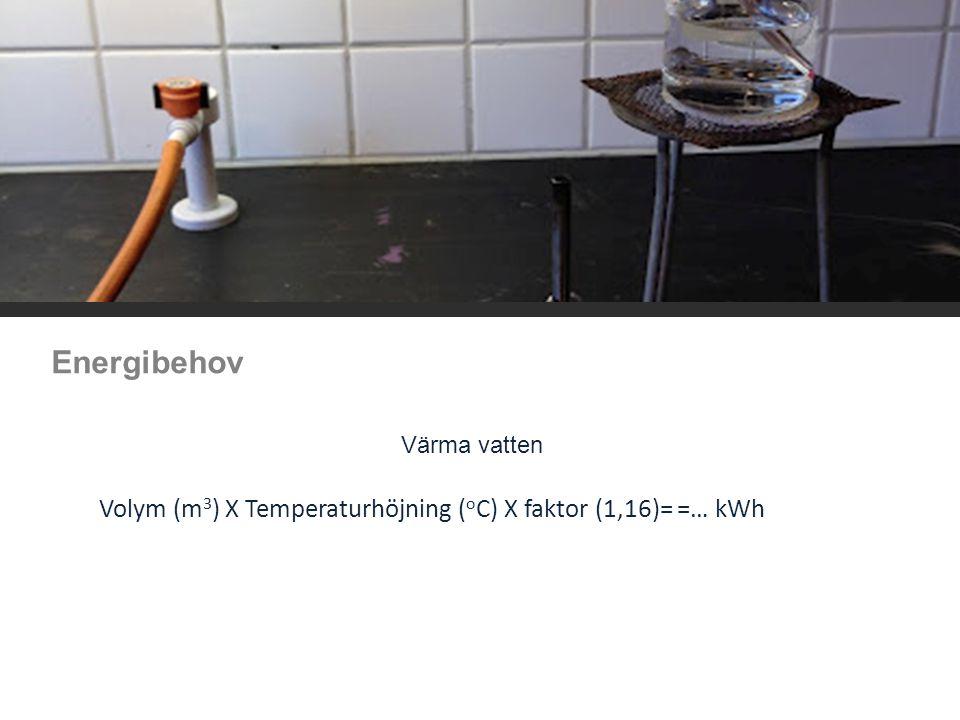 Energibehov Värma vatten Volym (m 3 ) X Temperaturhöjning ( o C) X faktor (1,16)= =… kWh