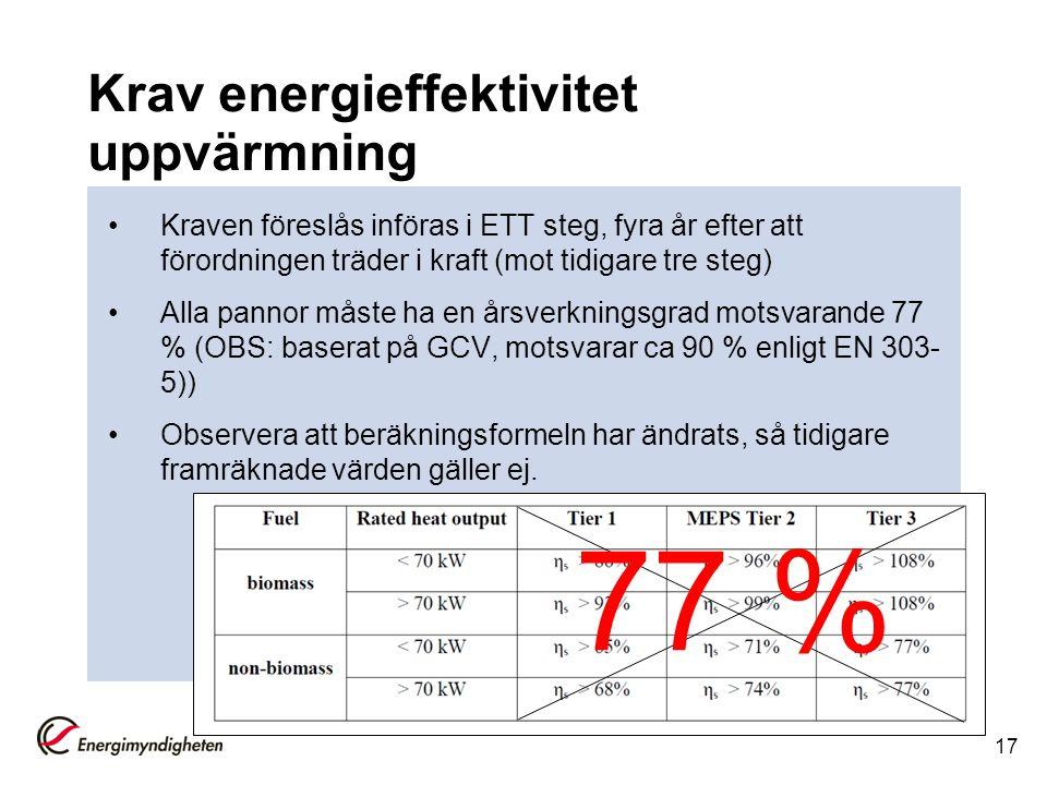 Krav energieffektivitet uppvärmning Kraven föreslås införas i ETT steg, fyra år efter att förordningen träder i kraft (mot tidigare tre steg) Alla pan
