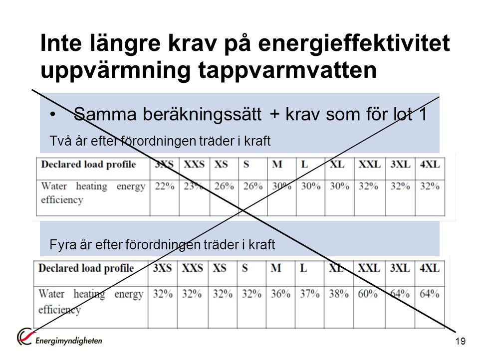 Inte längre krav på energieffektivitet uppvärmning tappvarmvatten Samma beräkningssätt + krav som för lot 1 Två år efter förordningen träder i kraft F