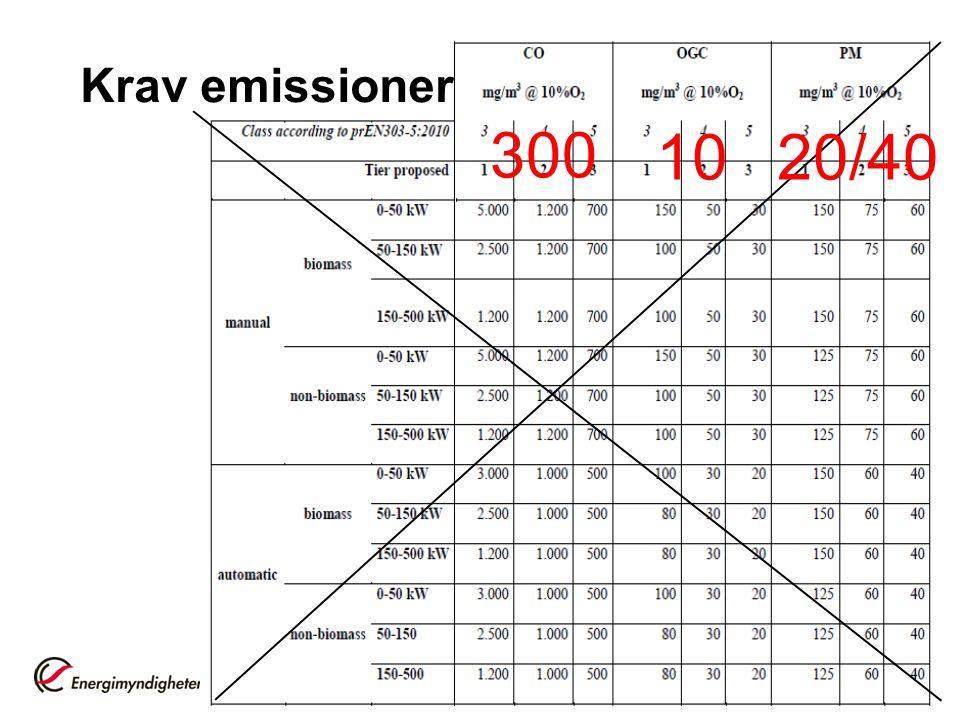 21 Krav emissioner 10 300 20/40