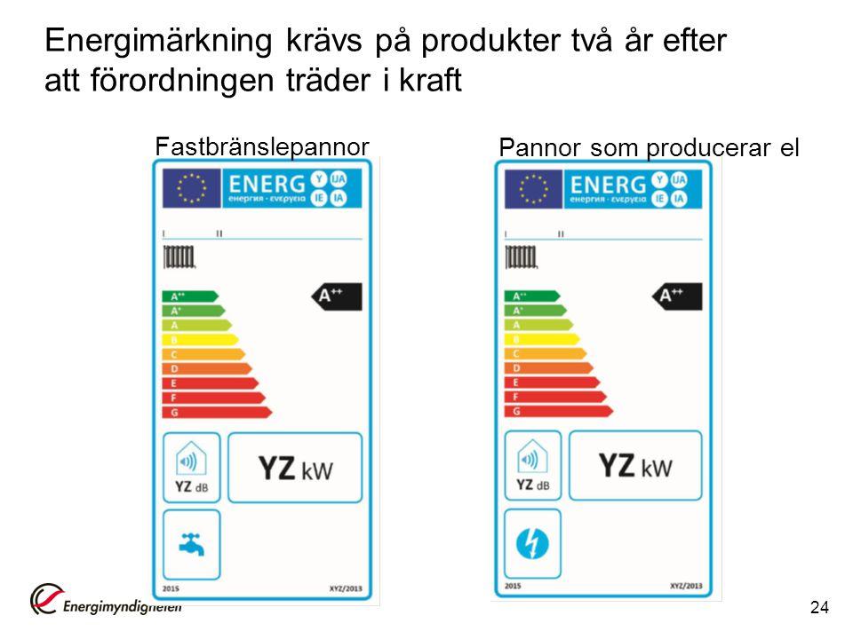 24 Energimärkning krävs på produkter två år efter att förordningen träder i kraft Fastbränslepannor Pannor som producerar el