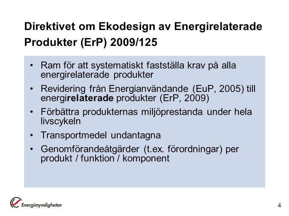 Direktivet om Ekodesign av Energirelaterade Produkter (ErP) 2009/125 Ram för att systematiskt fastställa krav på alla energirelaterade produkter Revid