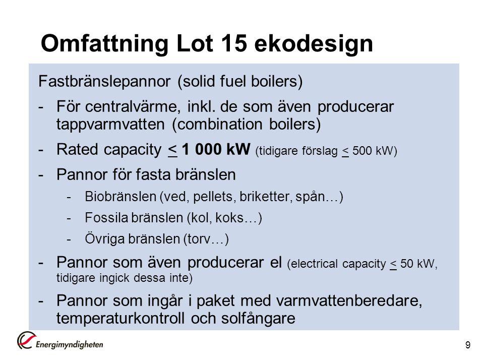 9 Omfattning Lot 15 ekodesign Fastbränslepannor (solid fuel boilers) -För centralvärme, inkl. de som även producerar tappvarmvatten (combination boile
