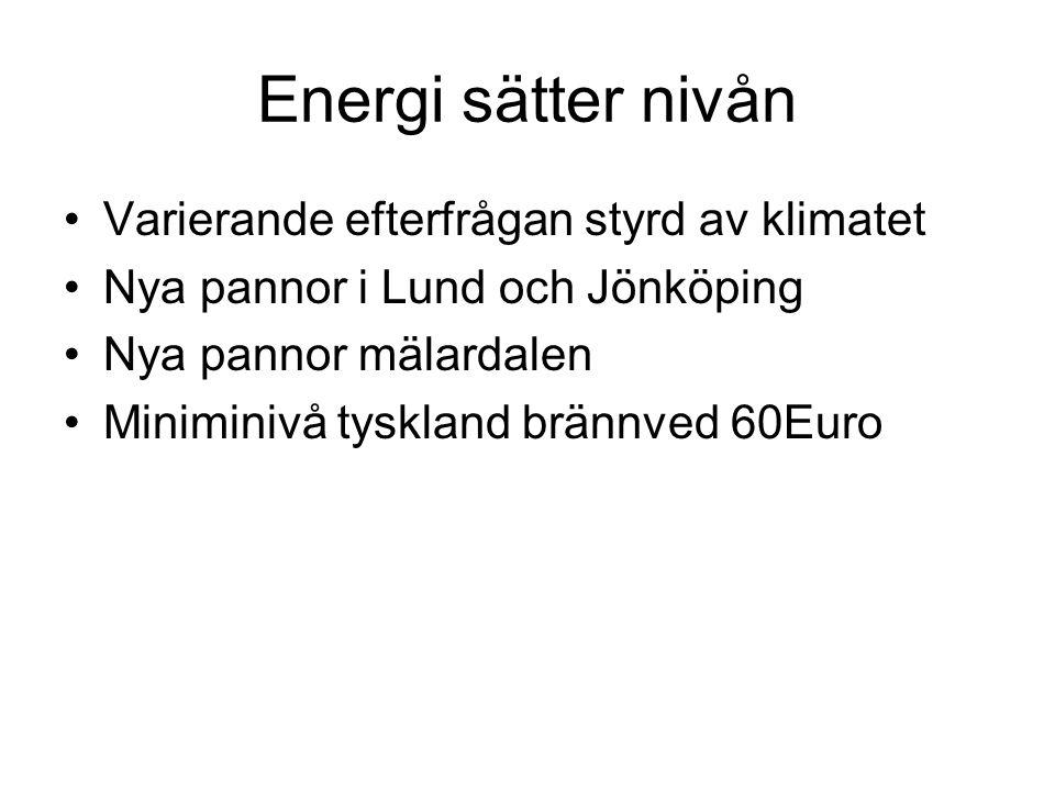 Energi sätter nivån Varierande efterfrågan styrd av klimatet Nya pannor i Lund och Jönköping Nya pannor mälardalen Miniminivå tyskland brännved 60Euro