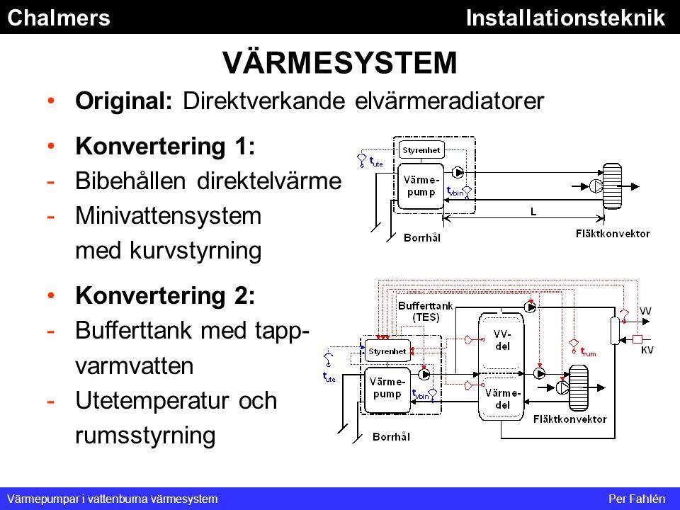 ChalmersInstallationsteknik Värmepumpar i vattenburna värmesystemPer Fahlén VÄRMESYSTEM Original: Direktverkande elvärmeradiatorer Konvertering 1: -Bi
