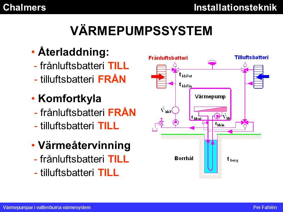 ChalmersInstallationsteknik Värmepumpar i vattenburna värmesystemPer Fahlén VÄRMEPUMPSSYSTEM Återladdning: - frånluftsbatteri TILL - tilluftsbatteri F