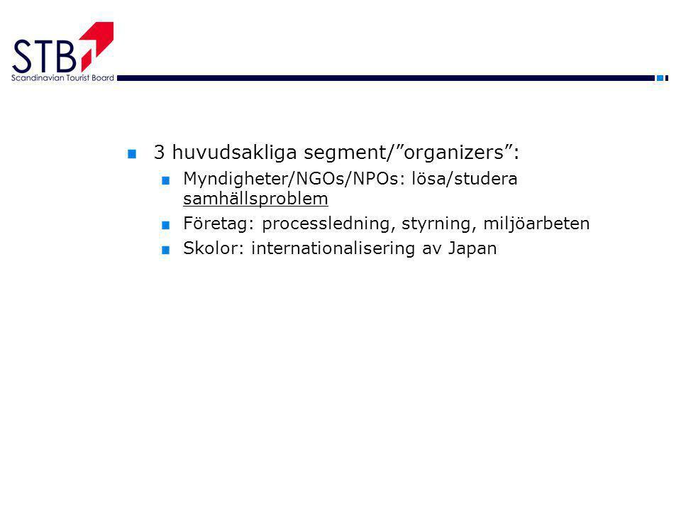 """3 huvudsakliga segment/""""organizers"""": Myndigheter/NGOs/NPOs: lösa/studera samhällsproblem Företag: processledning, styrning, miljöarbeten Skolor: inter"""