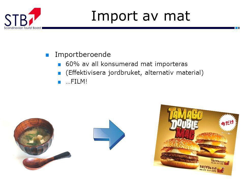 Import av mat Importberoende 60% av all konsumerad mat importeras (Effektivisera jordbruket, alternativ material) …FILM!