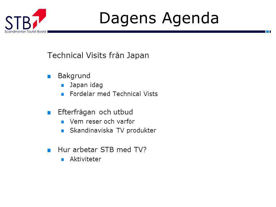 Dagens Agenda Technical Visits fr å n Japan Bakgrund Japan idag F ö rdelar med Technical Vists Efterfr å gan och utbud Vem reser och varf ö r Skandina