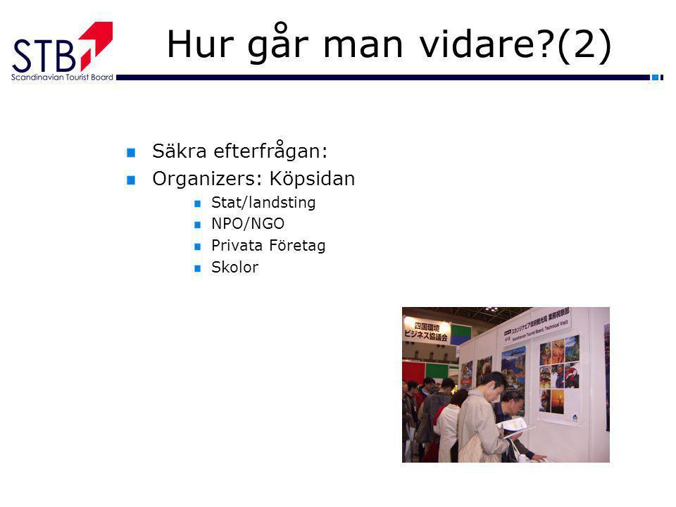 Hur går man vidare?(2) Säkra efterfrågan: Organizers: Köpsidan Stat/landsting NPO/NGO Privata Företag Skolor