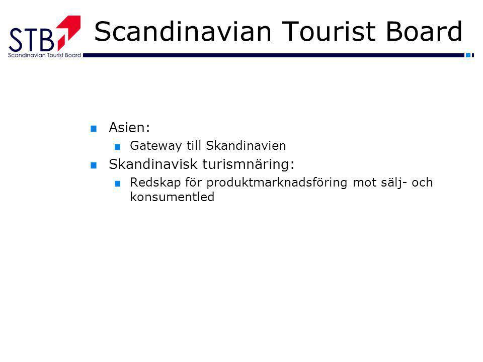Scandinavian Tourist Board Asien: Gateway till Skandinavien Skandinavisk turismnäring: Redskap för produktmarknadsföring mot sälj- och konsumentled
