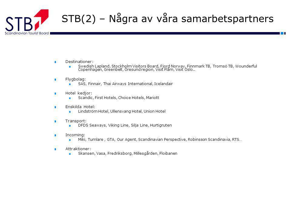 STB(2) – Några av våra samarbetspartners Destinationer: Swedish Lapland, Stockholm Visitors Board, Fjord Norway, Finnmark TB, Tromsö TB, Wounderful Co