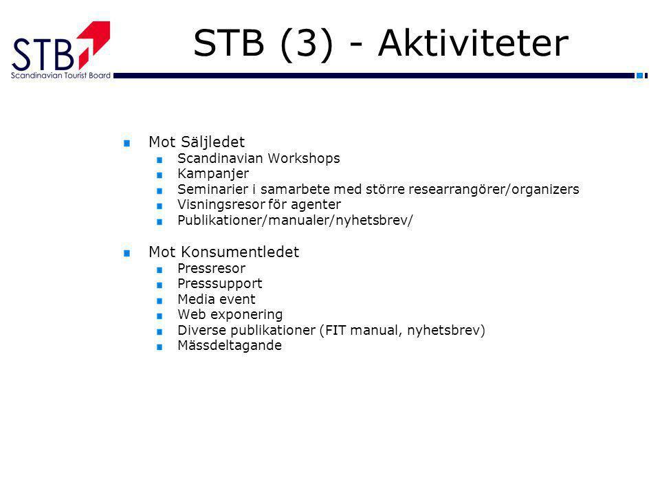 STB (3) - Aktiviteter Mot Säljledet Scandinavian Workshops Kampanjer Seminarier i samarbete med större researrangörer/organizers Visningsresor för age