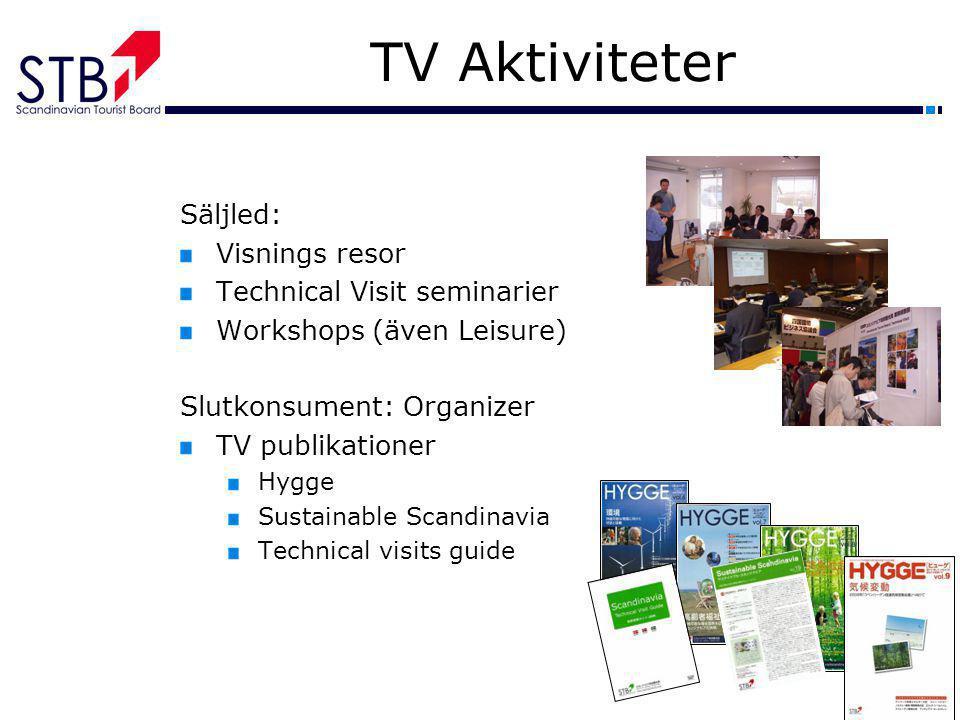 TV Aktiviteter Säljled: Visnings resor Technical Visit seminarier Workshops (även Leisure) Slutkonsument: Organizer TV publikationer Hygge Sustainable