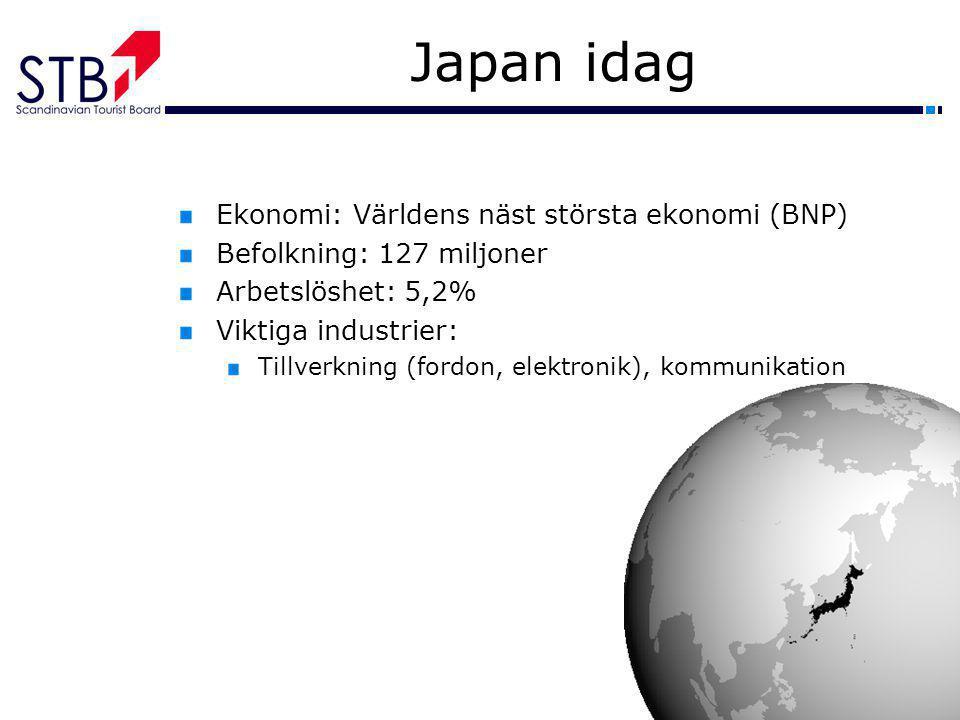 Japan idag Ekonomi: Världens näst största ekonomi (BNP) Befolkning: 127 miljoner Arbetslöshet: 5,2% Viktiga industrier: Tillverkning (fordon, elektron