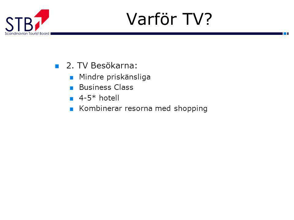 Varför TV? 2. TV Besökarna: Mindre priskänsliga Business Class 4-5* hotell Kombinerar resorna med shopping