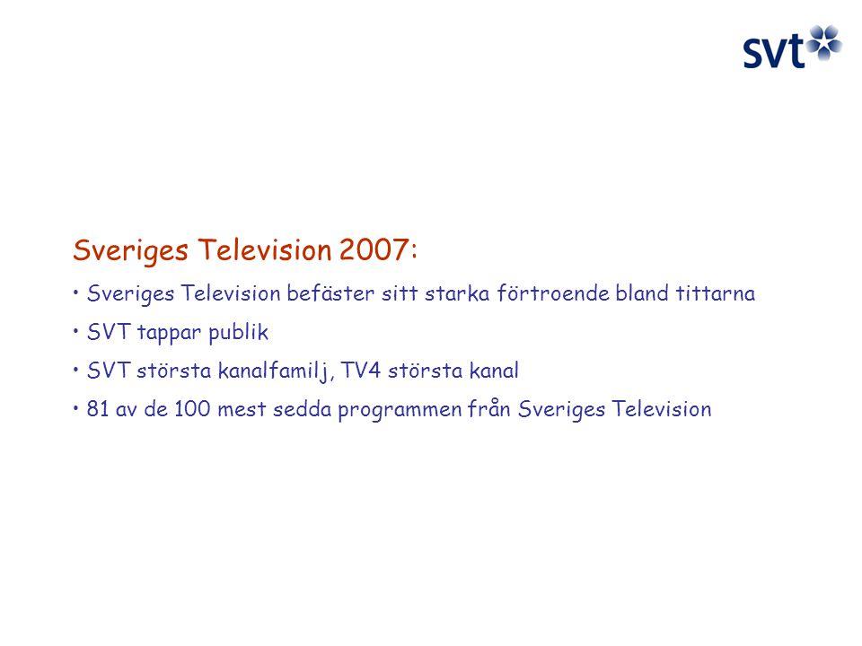 Sveriges Television 2007: Sveriges Television befäster sitt starka förtroende bland tittarna SVT tappar publik SVT största kanalfamilj, TV4 största kanal 81 av de 100 mest sedda programmen från Sveriges Television