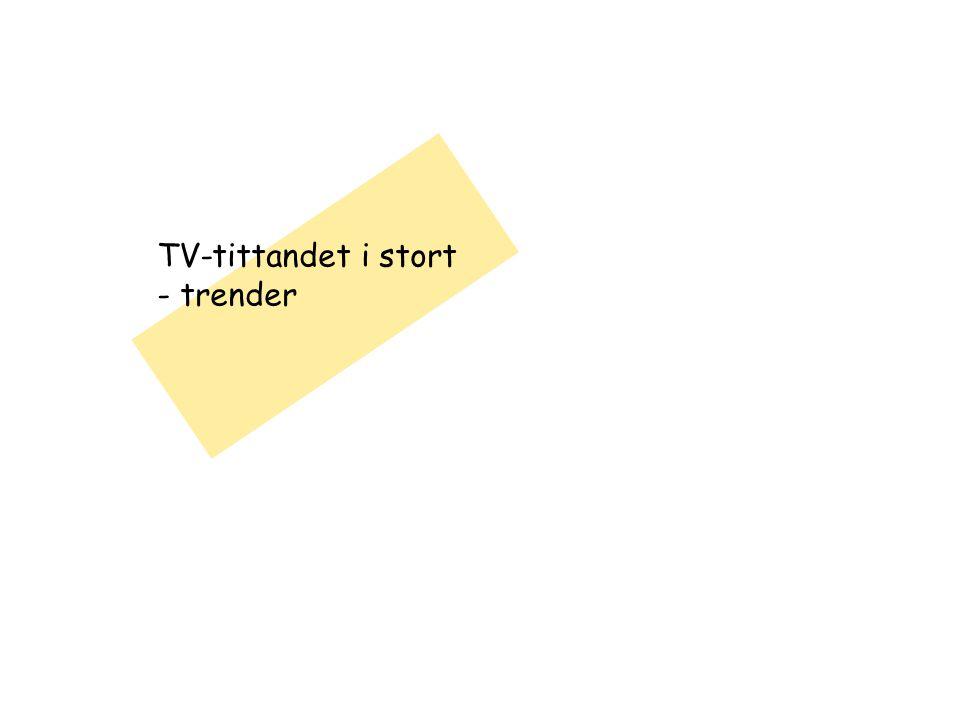 TV-tittandet i stort - trender