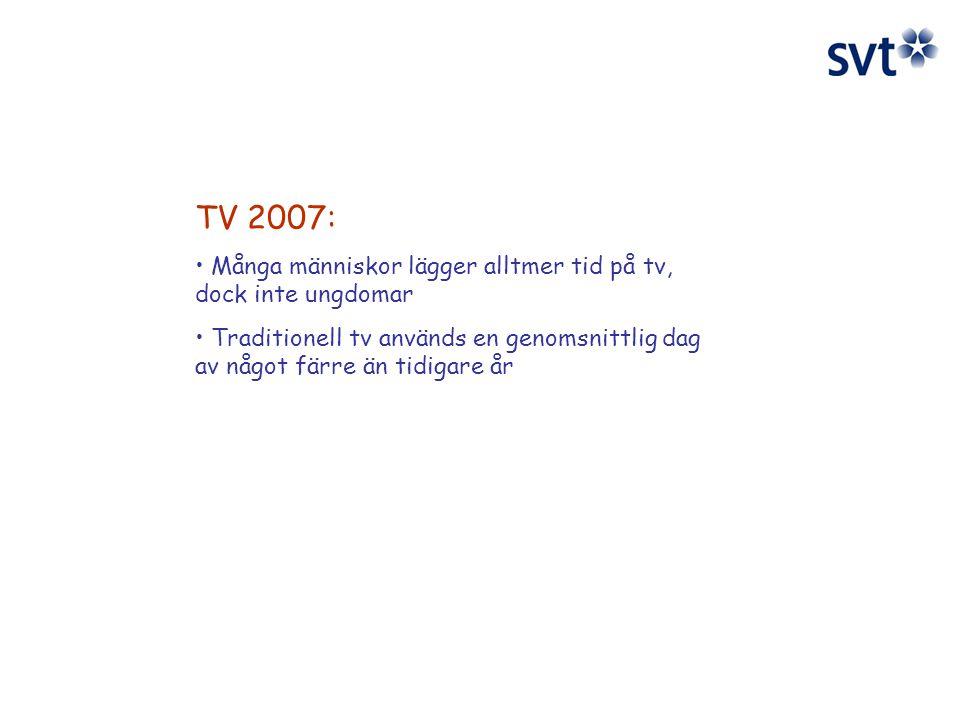 TV 2007: Många människor lägger alltmer tid på tv, dock inte ungdomar Traditionell tv används en genomsnittlig dag av något färre än tidigare år