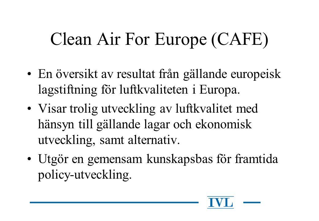Clean Air For Europe (CAFE) En översikt av resultat från gällande europeisk lagstiftning för luftkvaliteten i Europa. Visar trolig utveckling av luftk