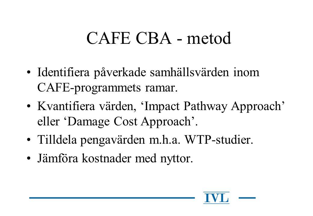 CAFE CBA - metod Identifiera påverkade samhällsvärden inom CAFE-programmets ramar. Kvantifiera värden, 'Impact Pathway Approach' eller 'Damage Cost Ap