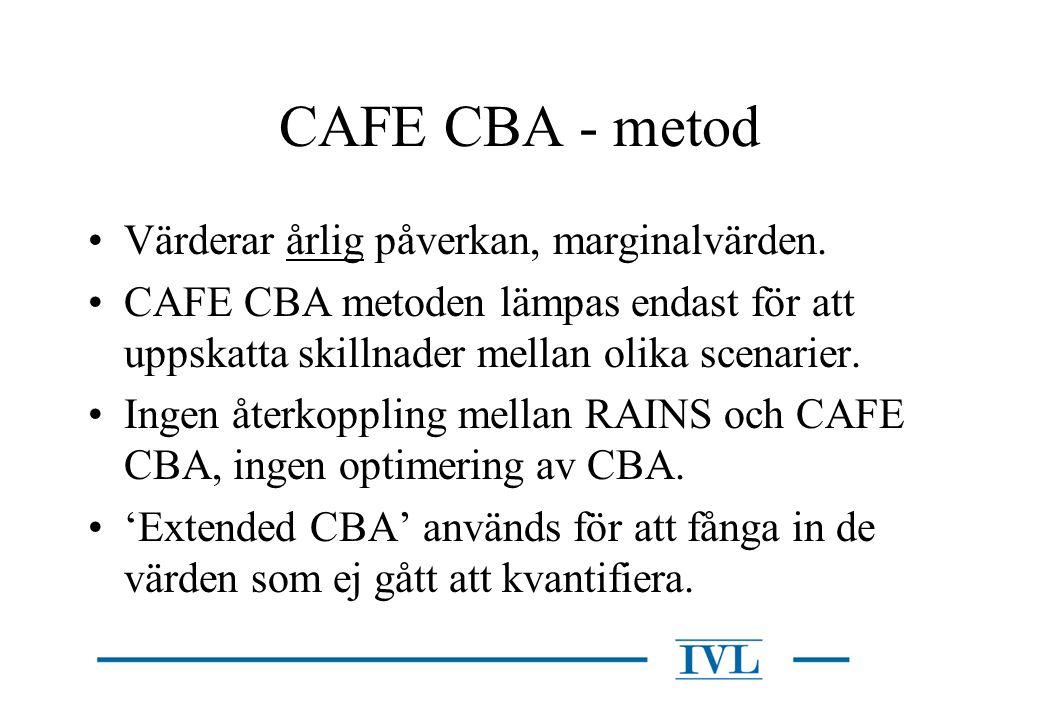 CAFE CBA - metod Värderar årlig påverkan, marginalvärden. CAFE CBA metoden lämpas endast för att uppskatta skillnader mellan olika scenarier. Ingen åt