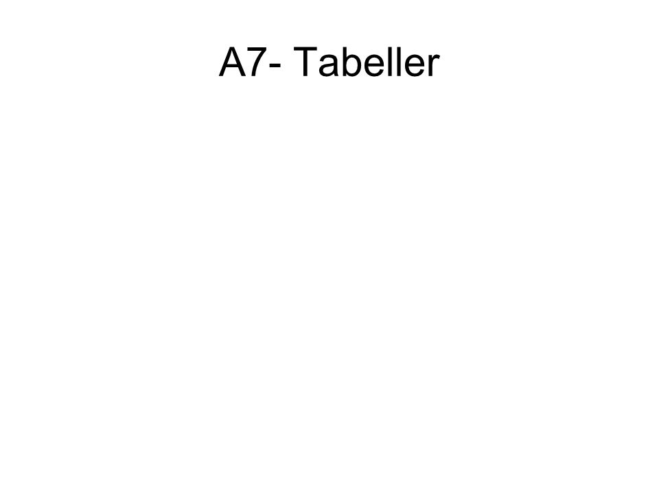 A7- Tabeller