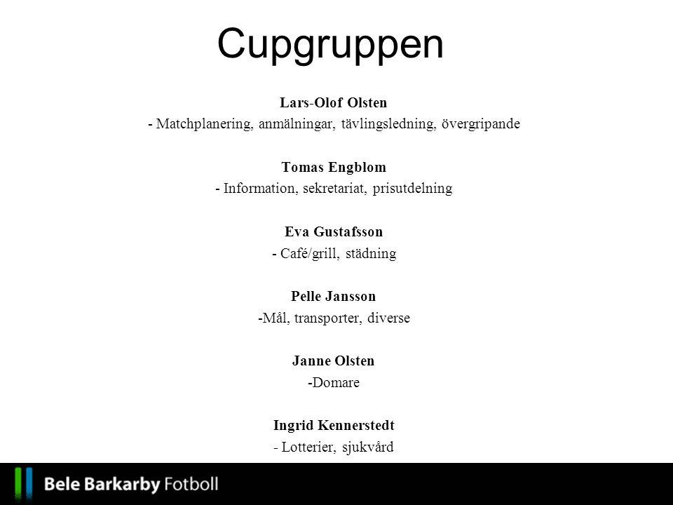 Cupgruppen Lars-Olof Olsten - Matchplanering, anmälningar, tävlingsledning, övergripande Tomas Engblom - Information, sekretariat, prisutdelning Eva G