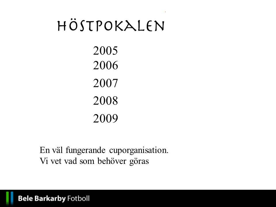 2005 2006 2007 2008 2009 En väl fungerande cuporganisation. Vi vet vad som behöver göras