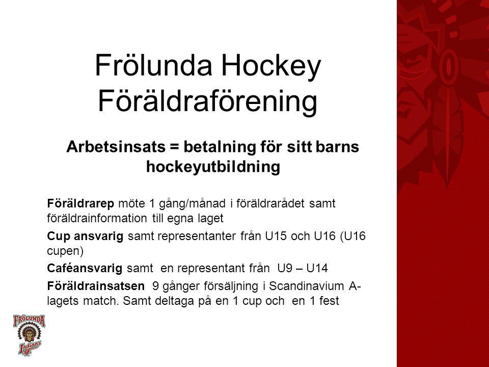 Frölunda Hockey Föräldraförening Arbetsinsats = betalning för sitt barns hockeyutbildning Föräldrarep möte 1 gång/månad i föräldrarådet samt föräldrai