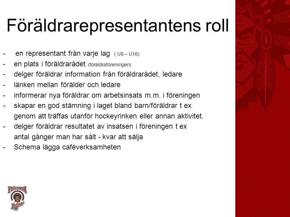 Föräldrarepresentantens roll - en representant från varje lag ( U9 – U16) -en plats i föräldrarådet (föräldraföreningen) -delger föräldrar information