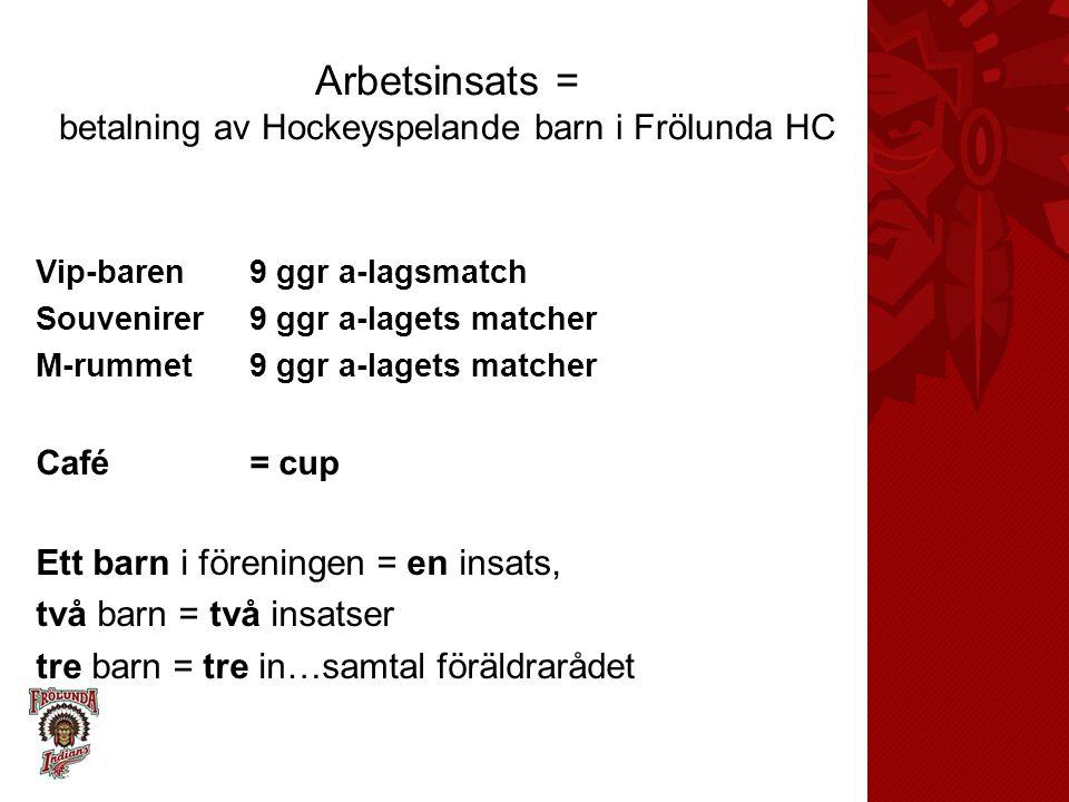 Arbetsinsats = betalning av Hockeyspelande barn i Frölunda HC Vip-baren9 ggr a-lagsmatch Souvenirer9 ggr a-lagets matcher M-rummet 9 ggr a-lagets matc