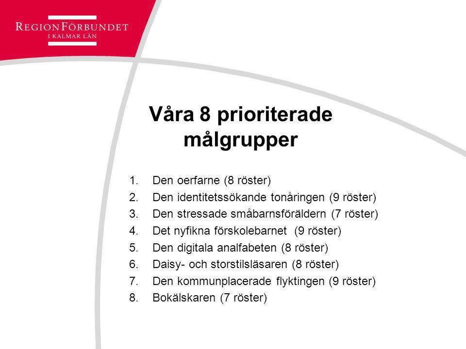 Våra 8 prioriterade målgrupper 1.Den oerfarne (8 röster) 2.Den identitetssökande tonåringen (9 röster) 3.Den stressade småbarnsföräldern (7 röster) 4.