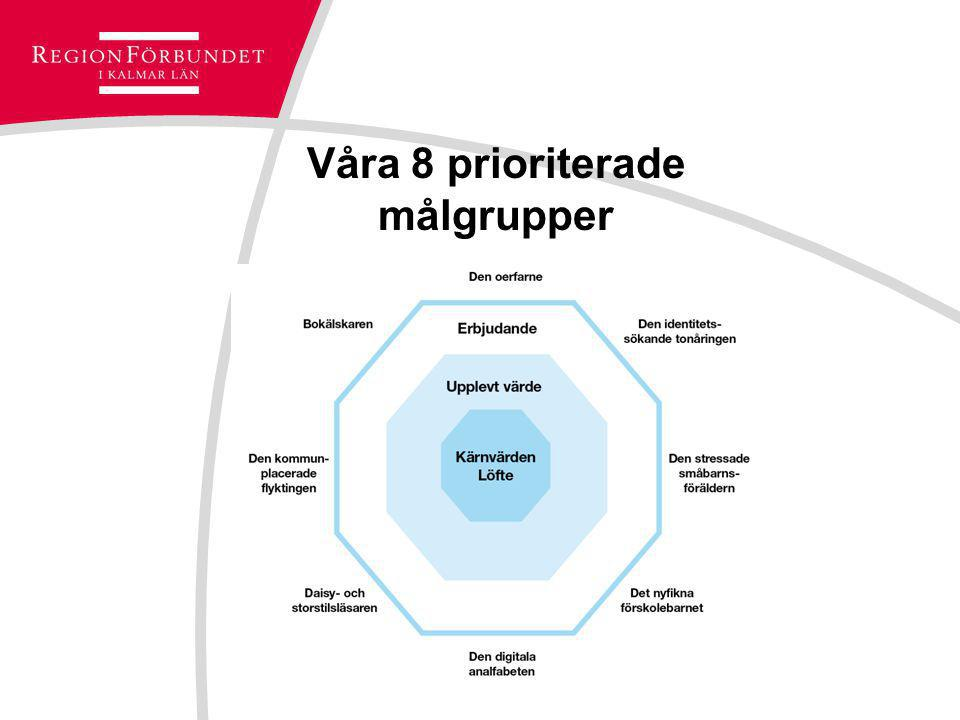 Våra 8 prioriterade målgrupper