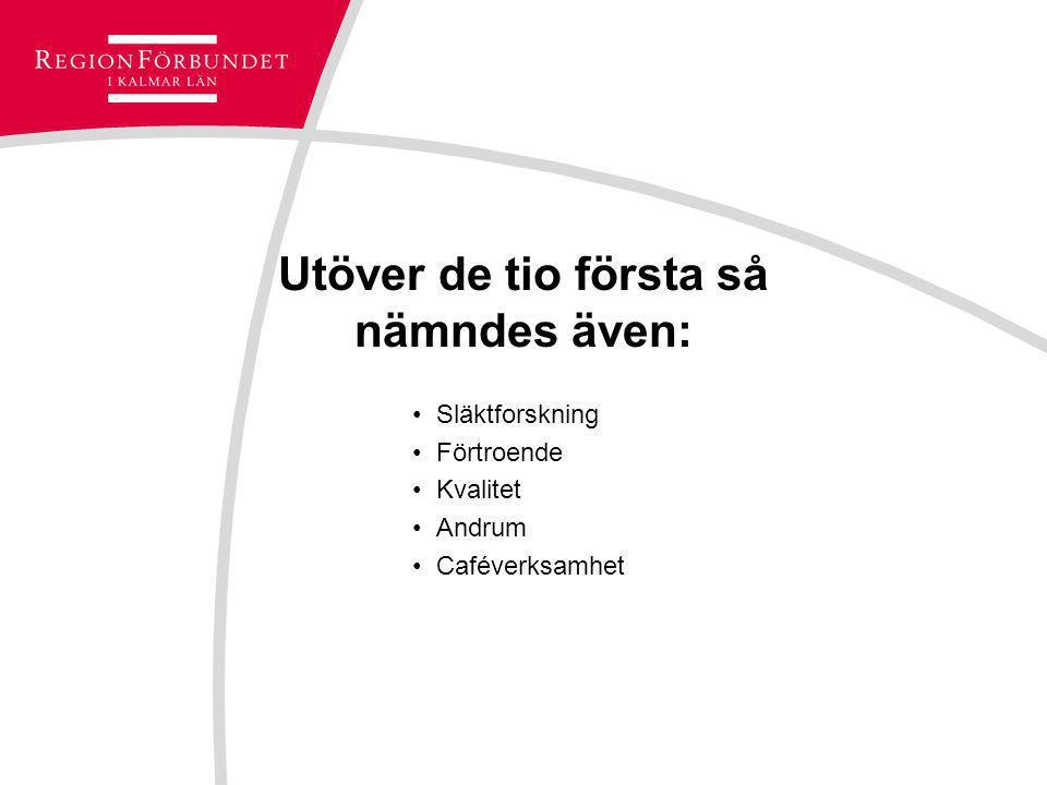 Utöver de tio första så nämndes även: Släktforskning Förtroende Kvalitet Andrum Caféverksamhet