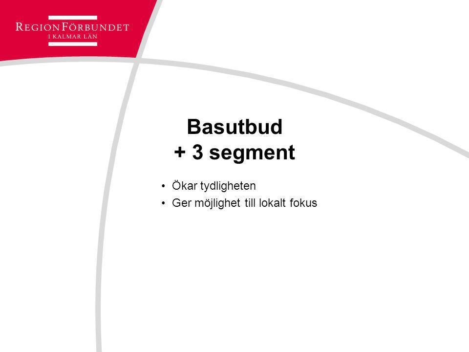 Basutbud + 3 segment Ökar tydligheten Ger möjlighet till lokalt fokus