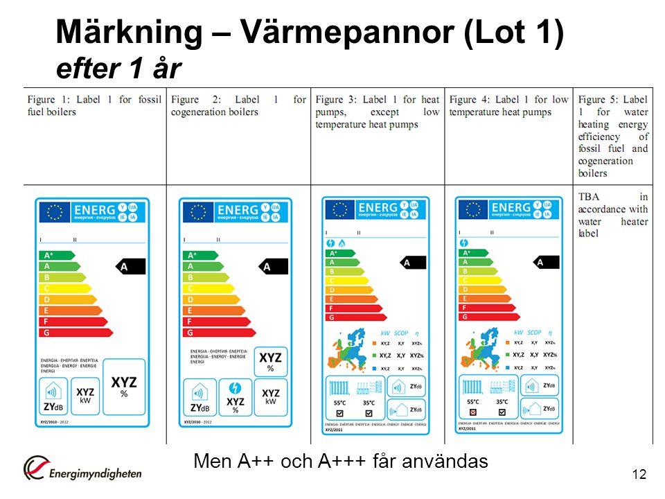 12 Märkning – Värmepannor (Lot 1) efter 1 år VärmepannorKombi-pannor (även tappvatten) Men A++ och A+++ får användas