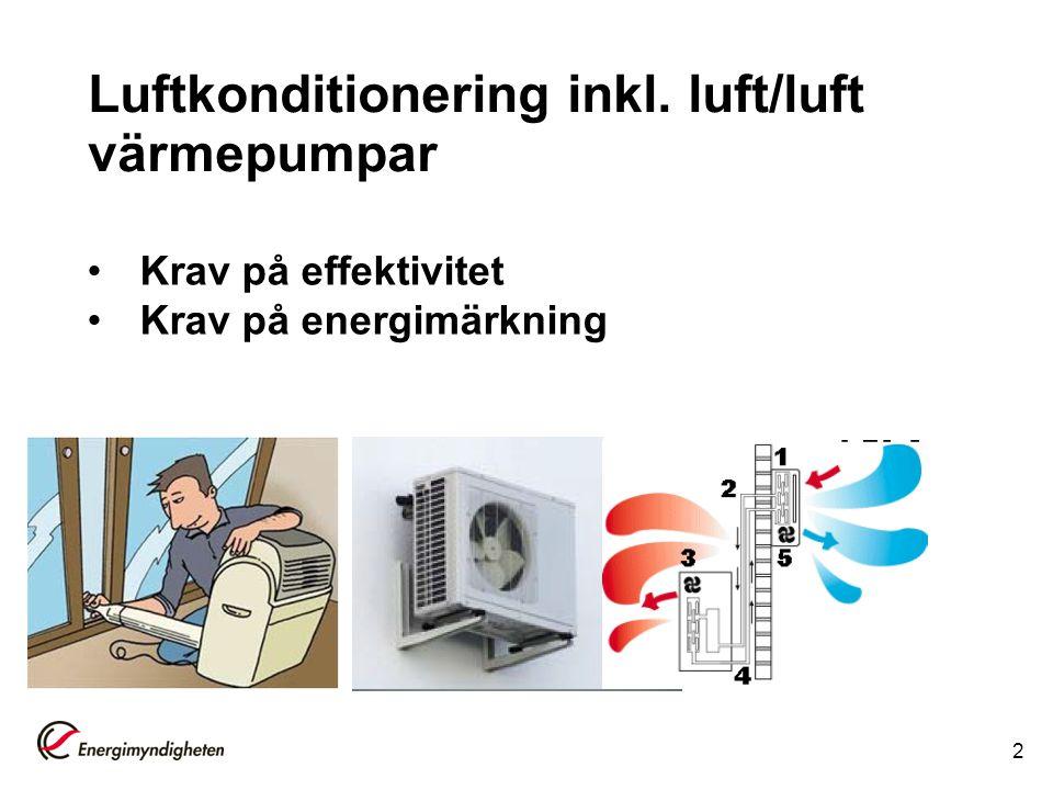 Luftkonditionering inkl. luft/luft värmepumpar 2 Krav på effektivitet Krav på energimärkning