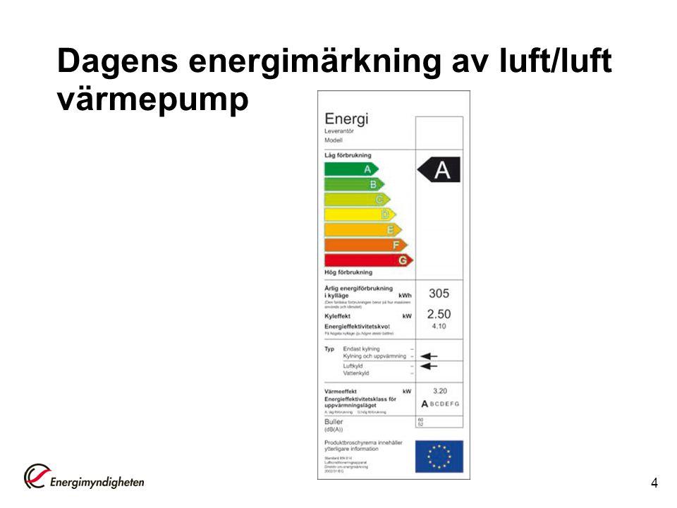 Dagens energimärkning av luft/luft värmepump 4